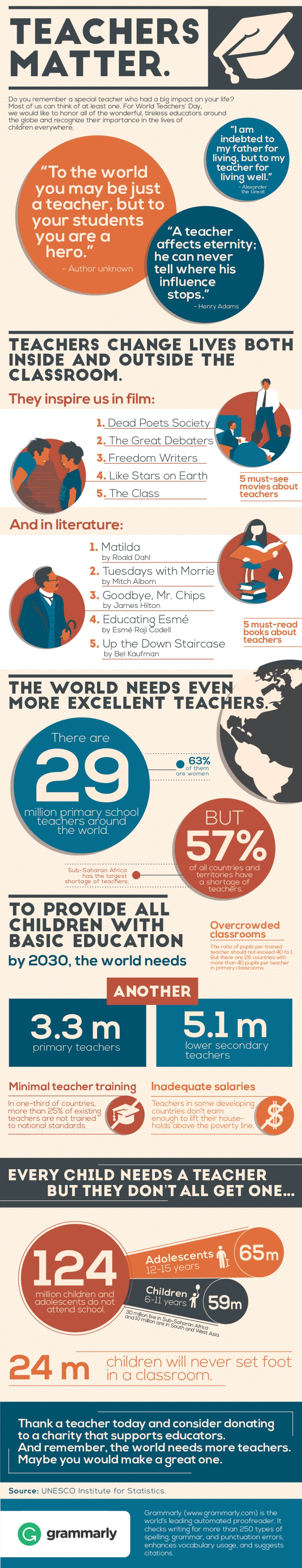 151005 World-Teacher-Day-infographic